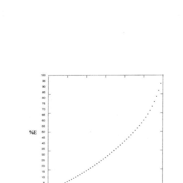 % Torque Curve 002-1000