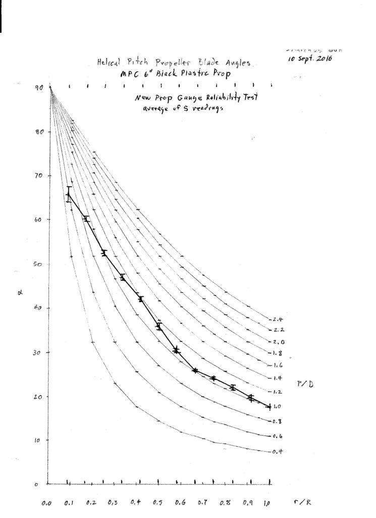propeller-gauge-001